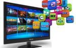 Переход на цифровое телевидение в Санкт-Петербурге: настройка, таблица частот, полный список каналов